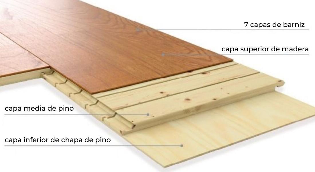 Estructura del Parquet Flotante Floor Step